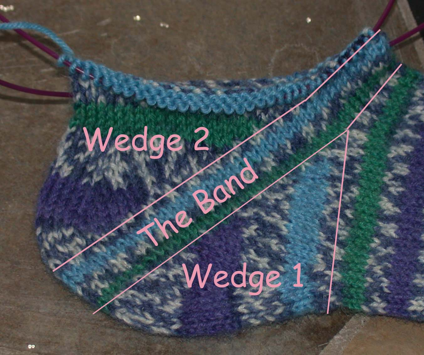 Knitting Pattern Sock Short Row Heel : sock heel A la Kisala